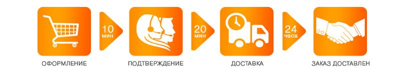 dostavka_i_oplata121